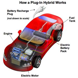 pds_hybrid_diagram_2