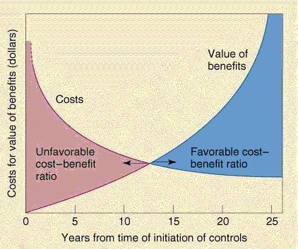 cost_effectiveness_4