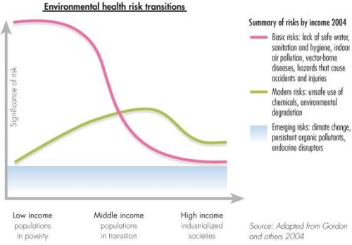 environmental_health_risk1