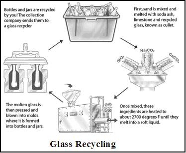 glass_recycling