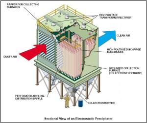 pds_electrostatic_precipitator